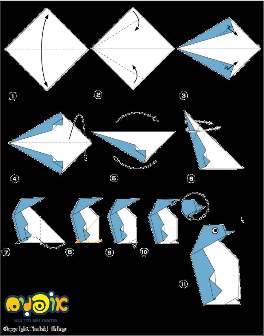 פינגווין